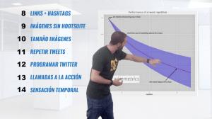 CURSO TWITTER AL MAXIMO - @SocialMedier