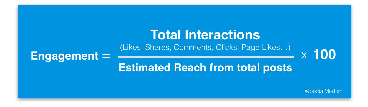 formula-del-engagement-rate