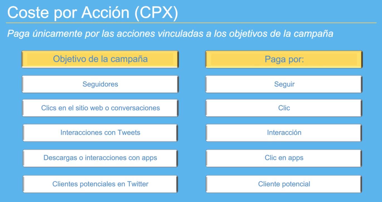 twitter-cards-promocionadas-crear-twitter-card