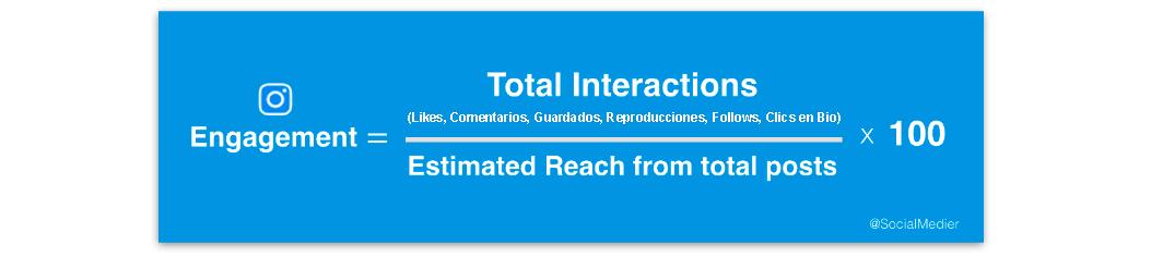 metricas de instagram engagement rate